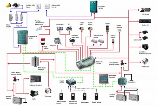 Djelomični digital switching i sustav punjenja za jedrilicu iz samogradnje od 8m